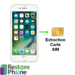 Extraction carte sim