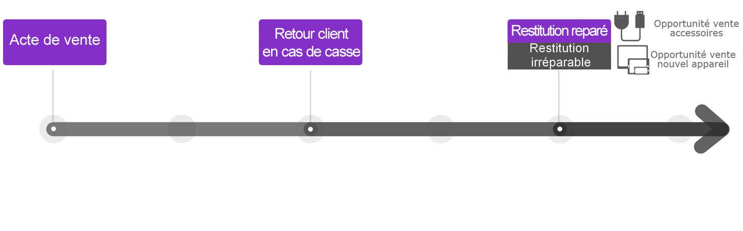 graphique-reparation.jpg